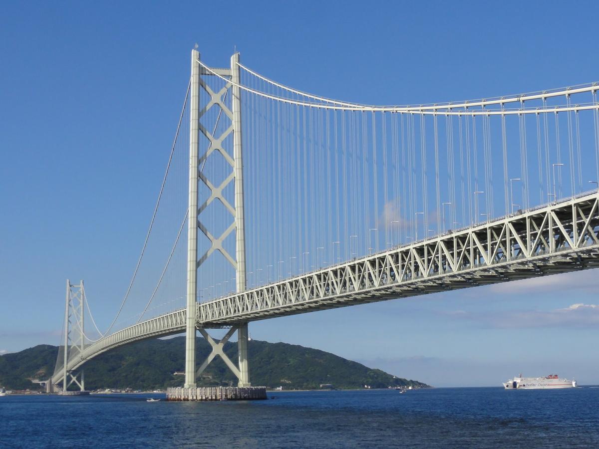 F Jembatan atas laut